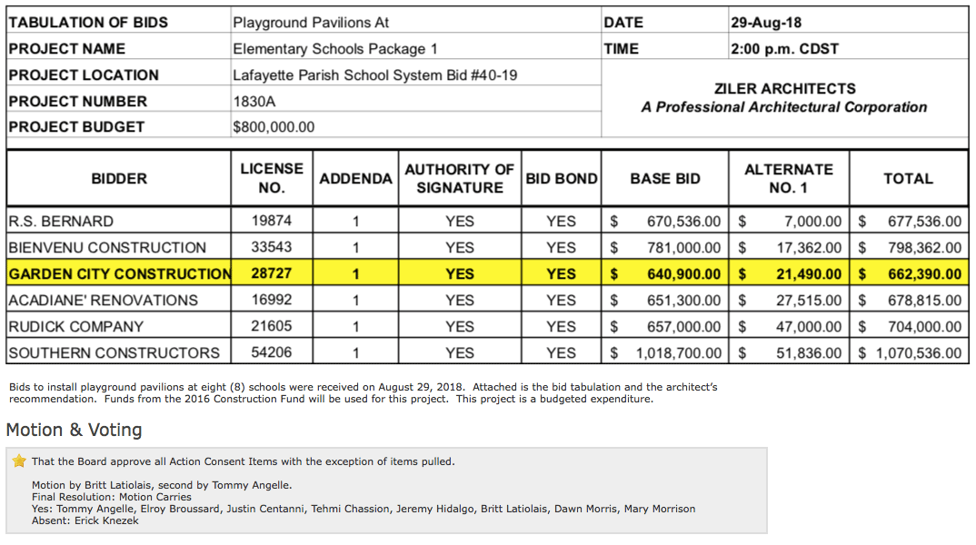 """LPSB approves $662,000 """"Playground Pavilion"""" contract"""